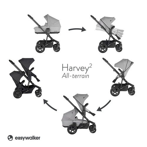 Easywalker Harvey² All-Terrain Wózek głęboko-spacerowy Ocean Blue
